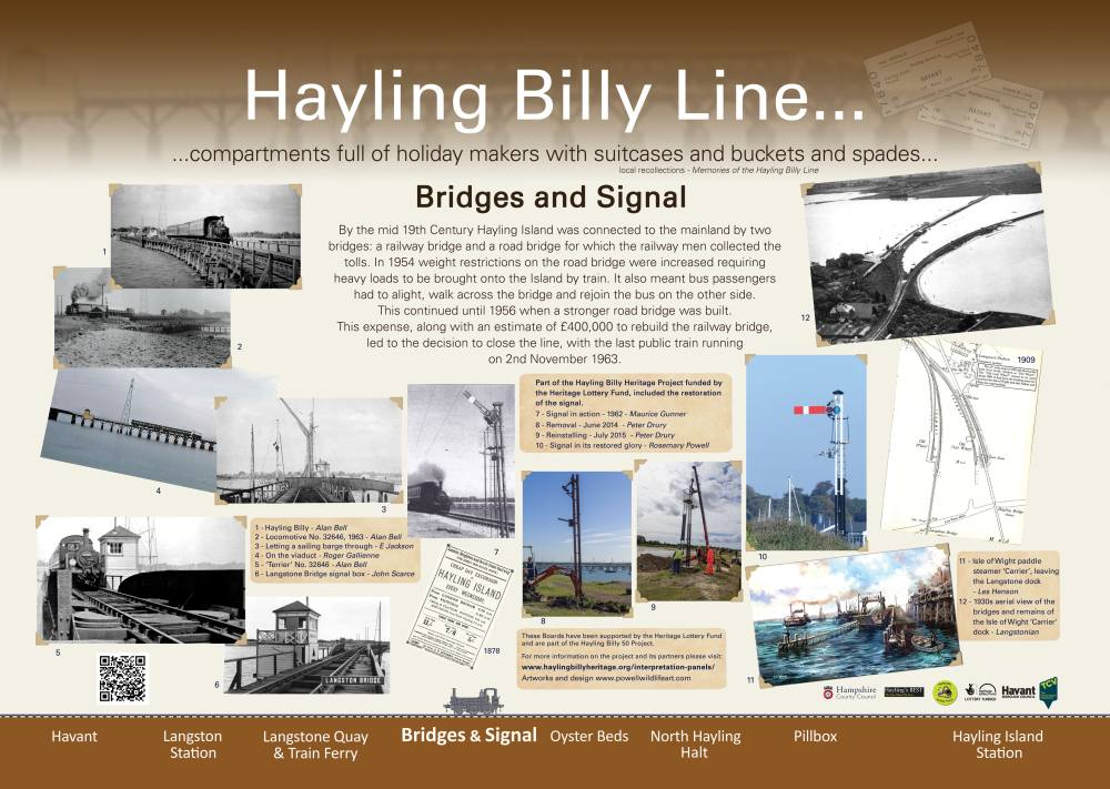 Bridges and Signal Interpretation Panel - Dan Powell