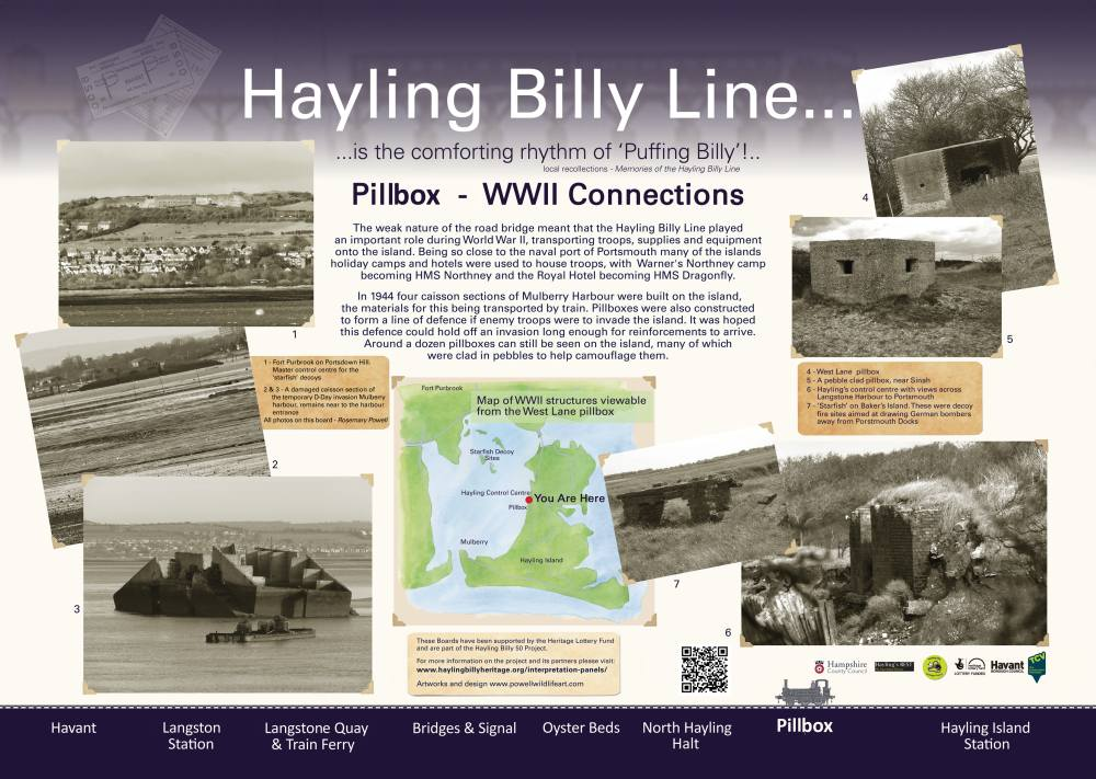 World War II Interpretation Panel - Dan Powell